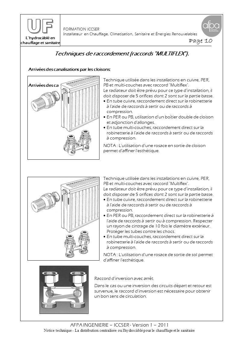 L'hydrocâblé en chauffage et sanitaire Page 10 AFPA INGENIERIE – ICCSER - Version 1 – 2011 Notice technique - La distribution centralisée ou l'hydrocâ