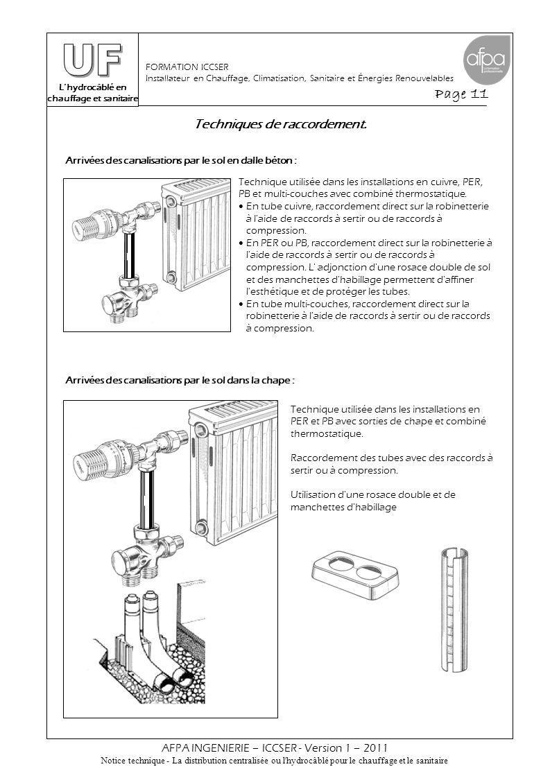 L'hydrocâblé en chauffage et sanitaire Page 11 AFPA INGENIERIE – ICCSER - Version 1 – 2011 Notice technique - La distribution centralisée ou l'hydrocâ