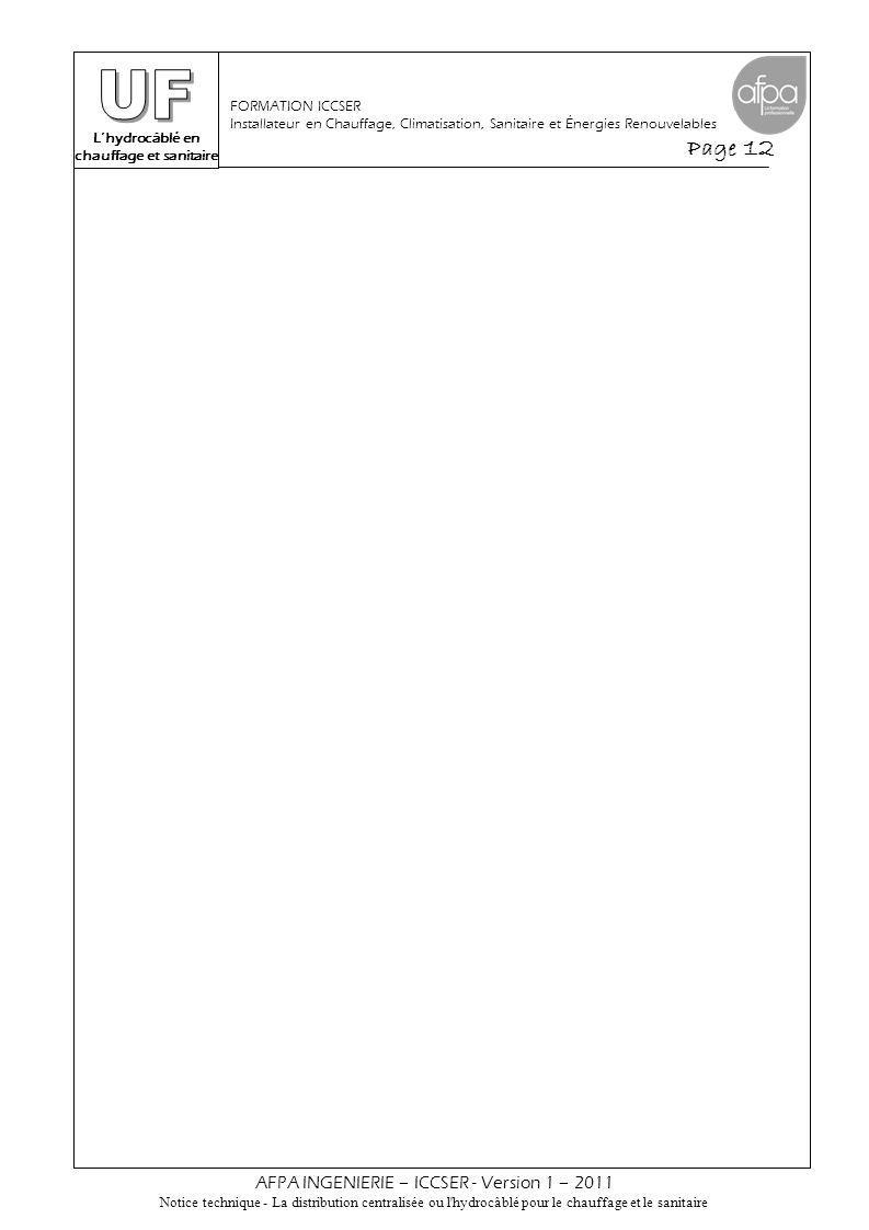 L'hydrocâblé en chauffage et sanitaire Page 12 AFPA INGENIERIE – ICCSER - Version 1 – 2011 Notice technique - La distribution centralisée ou l'hydrocâ