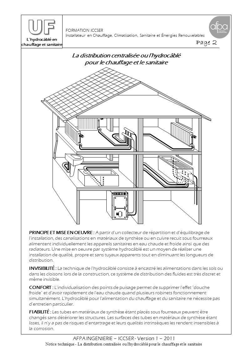 L'hydrocâblé en chauffage et sanitaire Page 3 AFPA INGENIERIE – ICCSER - Version 1 – 2011 Notice technique - La distribution centralisée ou l hydrocâblé pour le chauffage et le sanitaire FORMATION ICCSER Installateur en Chauffage, Climatisation, Sanitaire et Énergies Renouvelables Les collecteurs pour installations hydrocâblées .