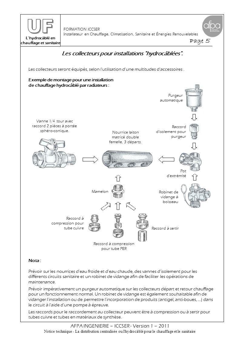 L'hydrocâblé en chauffage et sanitaire Page 6 AFPA INGENIERIE – ICCSER - Version 1 – 2011 Notice technique - La distribution centralisée ou l hydrocâblé pour le chauffage et le sanitaire FORMATION ICCSER Installateur en Chauffage, Climatisation, Sanitaire et Énergies Renouvelables Mise en œuvre des réseaux hydrocâblés .