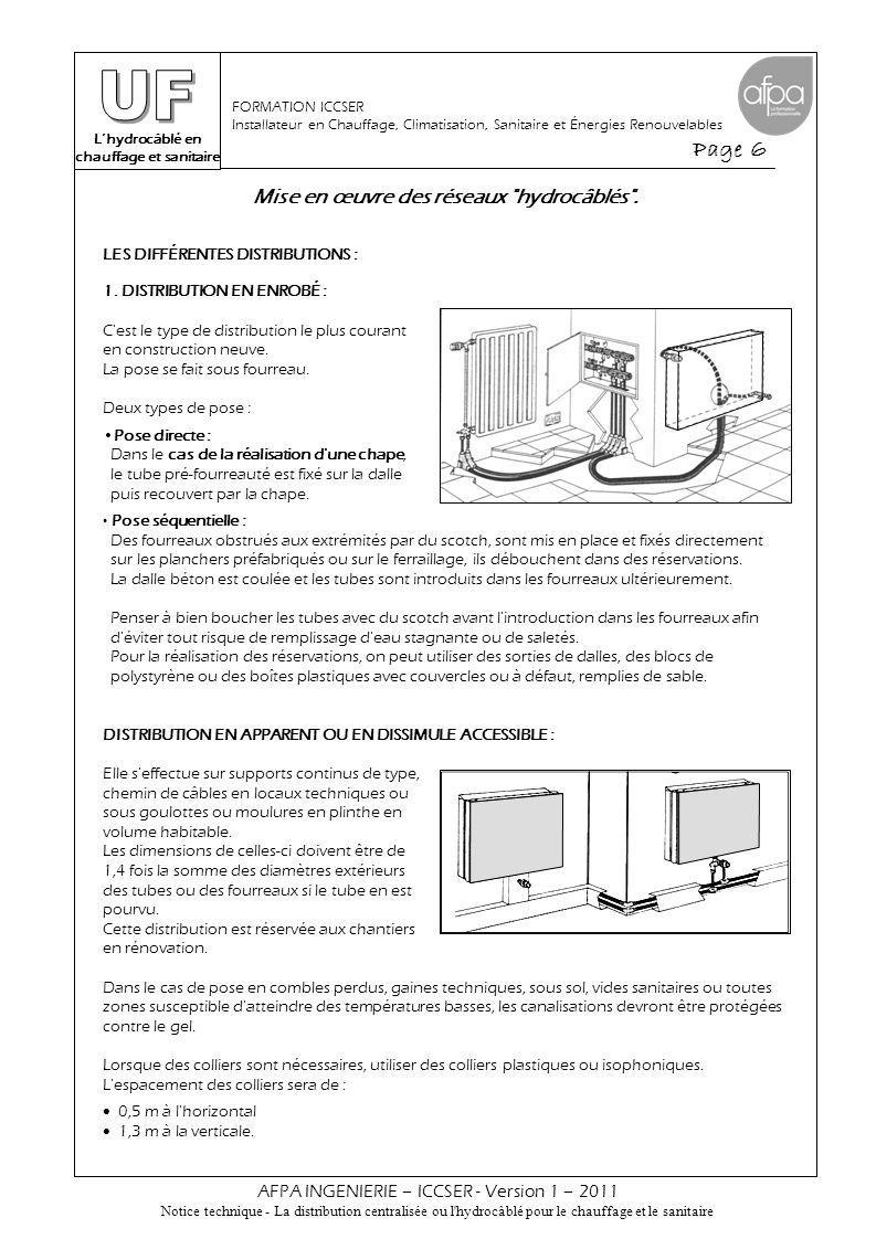 L'hydrocâblé en chauffage et sanitaire Page 7 AFPA INGENIERIE – ICCSER - Version 1 – 2011 Notice technique - La distribution centralisée ou l hydrocâblé pour le chauffage et le sanitaire FORMATION ICCSER Installateur en Chauffage, Climatisation, Sanitaire et Énergies Renouvelables Accessoires de sorties et de branchements.