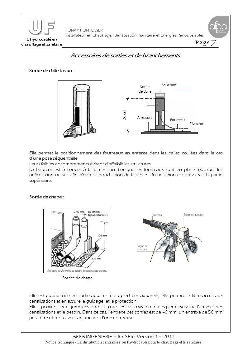 L'hydrocâblé en chauffage et sanitaire Page 7 AFPA INGENIERIE – ICCSER - Version 1 – 2011 Notice technique - La distribution centralisée ou l'hydrocâb