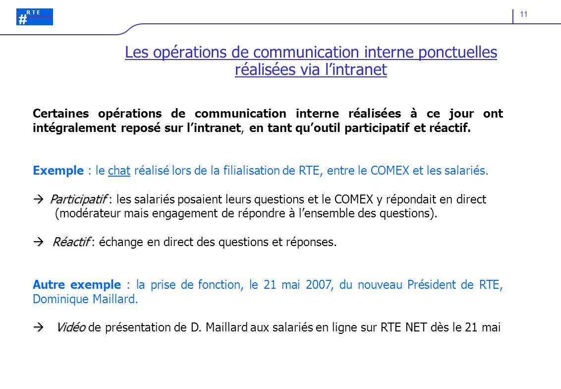 11 Les opérations de communication interne ponctuelles réalisées via l'intranet Certaines opérations de communication interne réalisées à ce jour ont intégralement reposé sur l'intranet, en tant qu'outil participatif et réactif.