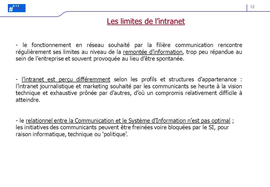12 Les limites de l'intranet - le fonctionnement en réseau souhaité par la filière communication rencontre régulièrement ses limites au niveau de la r