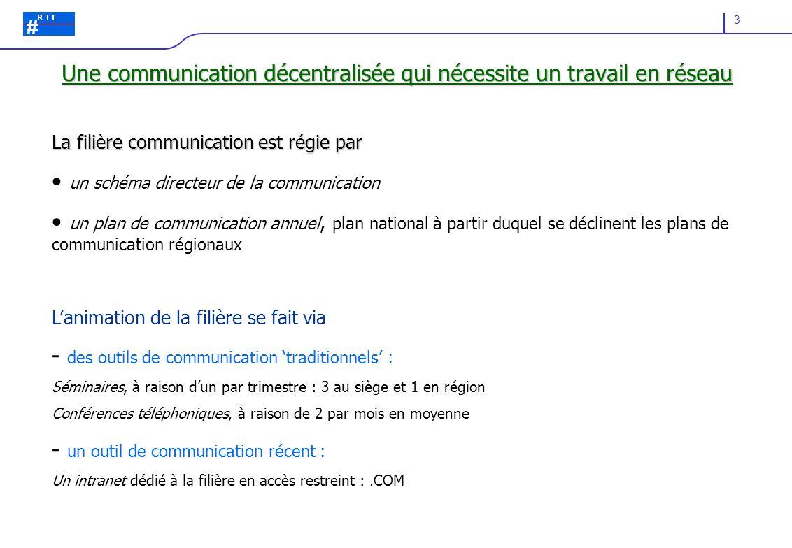 3 Une communication décentralisée qui nécessite un travail en réseau La filière communication est régie par un schéma directeur de la communication un
