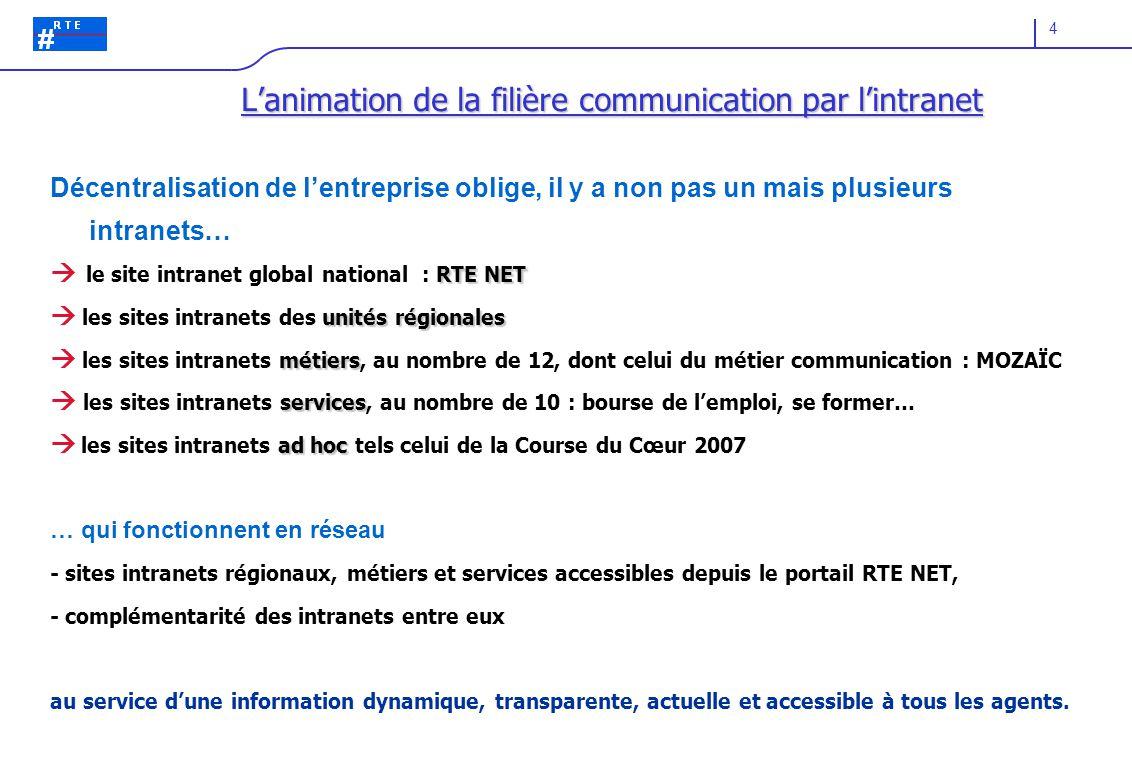 4 L'animation de la filière communication par l'intranet Décentralisation de l'entreprise oblige, il y a non pas un mais plusieurs intranets… RTE NET