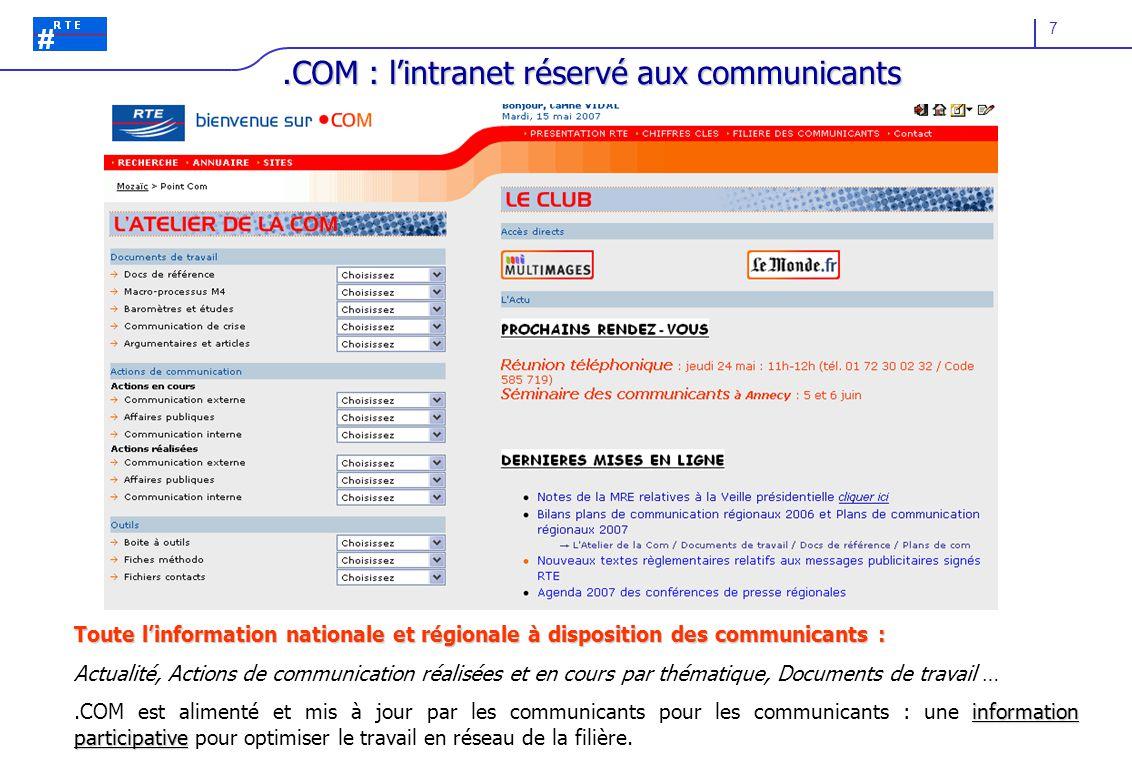 7.COM : l'intranet réservé aux communicants Toute l'information nationale et régionale à disposition des communicants : Actualité, Actions de communic