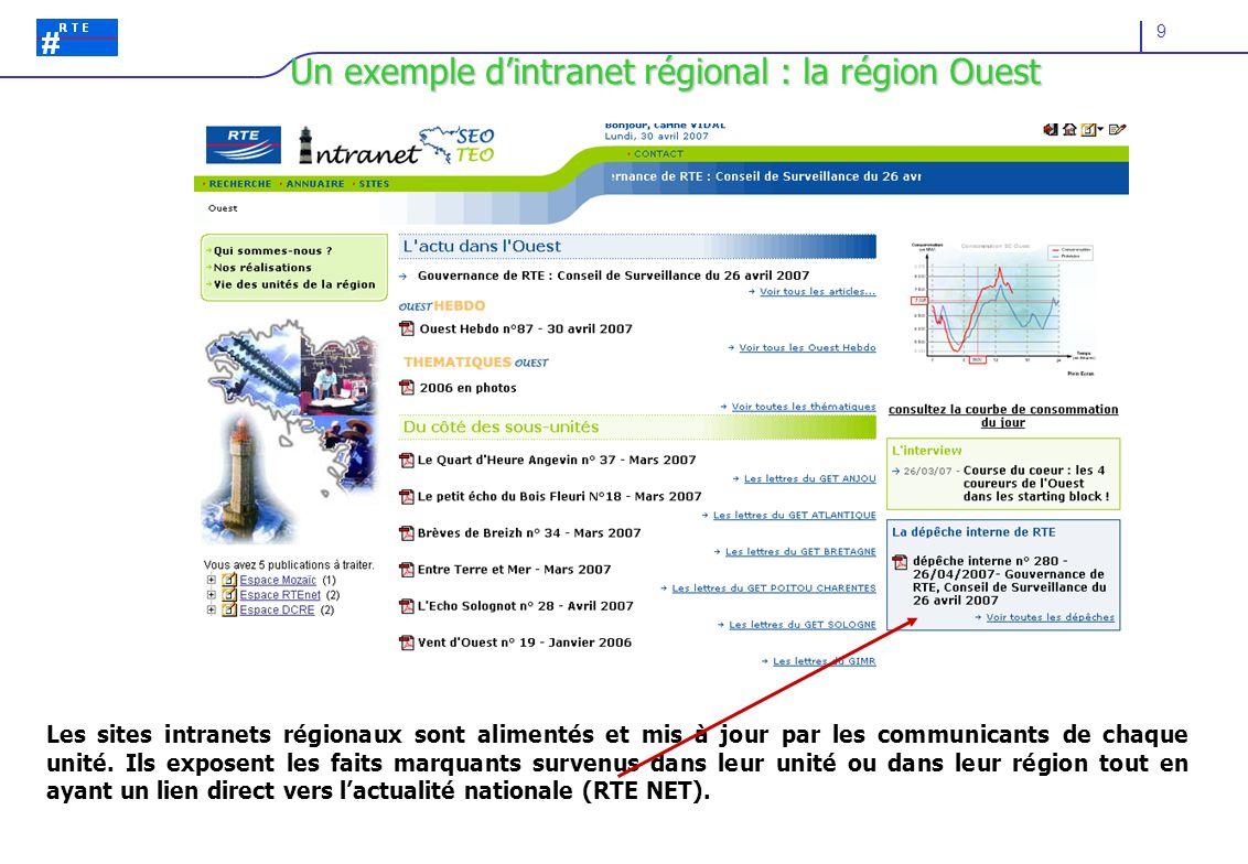 9 Un exemple d'intranet régional : la région Ouest Les sites intranets régionaux sont alimentés et mis à jour par les communicants de chaque unité. Il