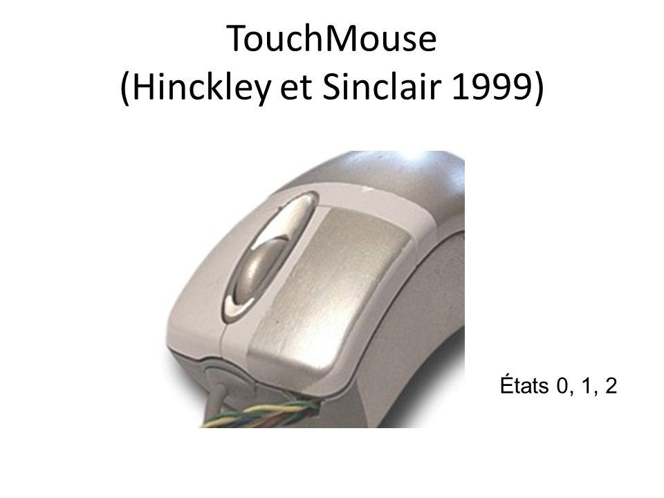 TouchMouse (Hinckley et Sinclair 1999) États 0, 1, 2