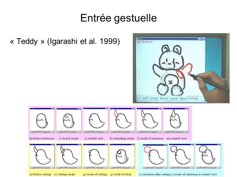 Entrée gestuelle « Teddy » (Igarashi et al. 1999)