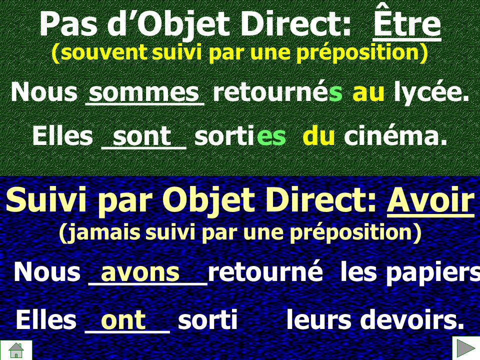 Pas d'Objet Direct: Être Suivi par Objet Direct: Avoir (souvent suivi par une préposition) (jamais suivi par une préposition) Nous _______retourné les papiers.