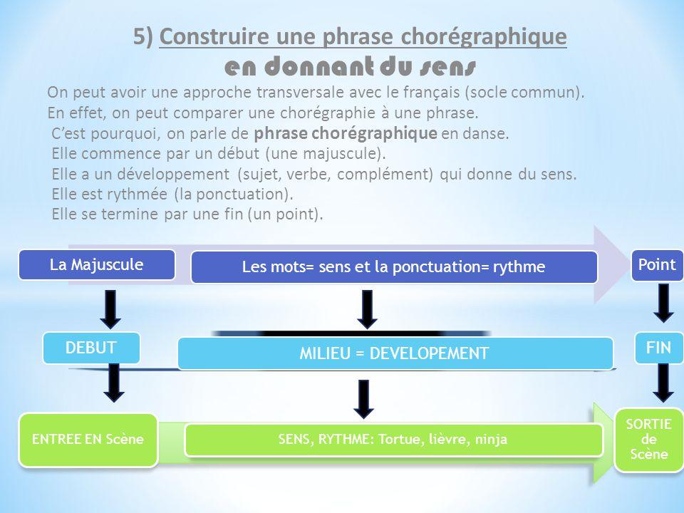 5) Construire une phrase chorégraphique en donnant du sens On peut avoir une approche transversale avec le français (socle commun). En effet, on peut