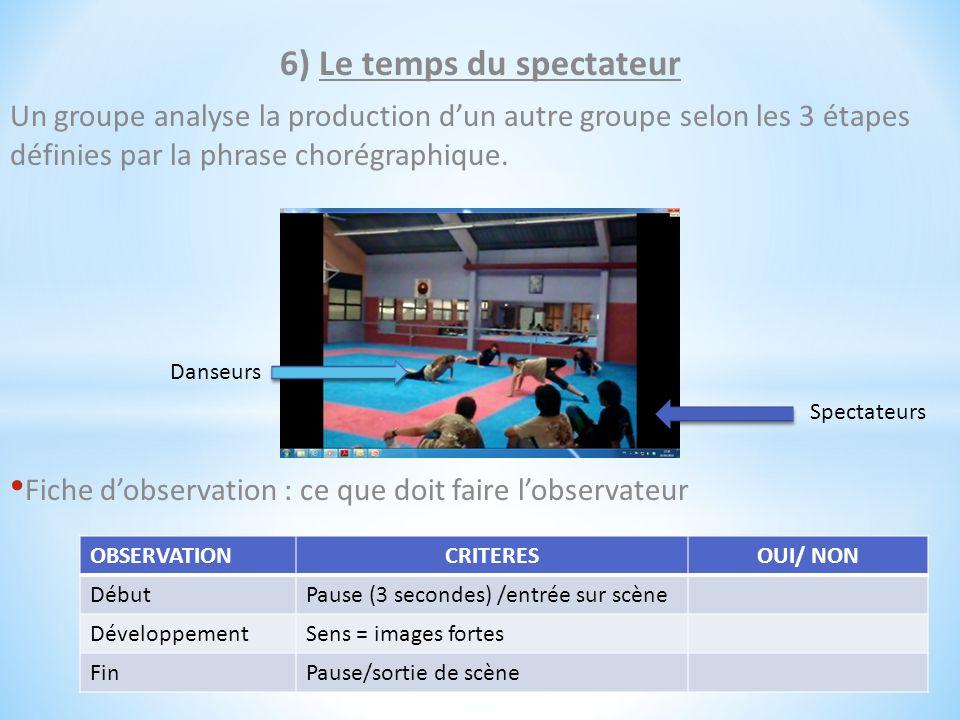 6) Le temps du spectateur Un groupe analyse la production d'un autre groupe selon les 3 étapes définies par la phrase chorégraphique. Fiche d'observat