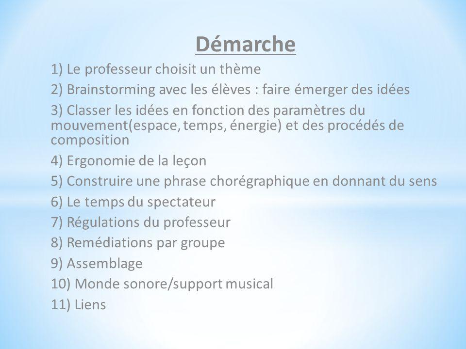 Démarche 1) Le professeur choisit un thème 2) Brainstorming avec les élèves : faire émerger des idées 3) Classer les idées en fonction des paramètres