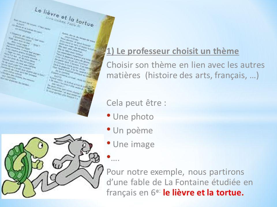 1) Le professeur choisit un thème Choisir son thème en lien avec les autres matières (histoire des arts, français, …) Cela peut être : Une photo Un po