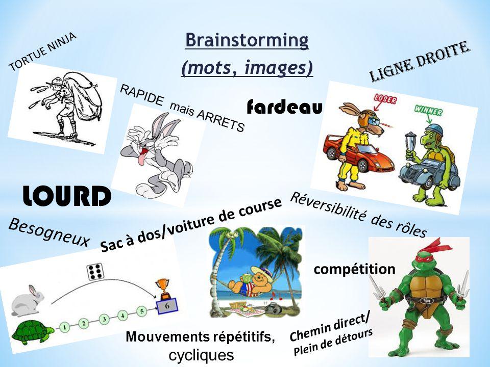 Brainstorming (mots, images) GRACILE Mouvements répétitifs, cycliques LOURD Réversibilité des rôles Sac à dos/voiture de course Ligne droite compétiti