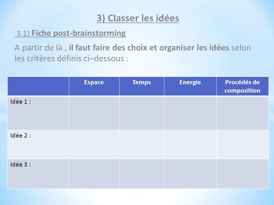 3) Classer les idées 3.1) Fiche post-brainstorming A partir de là, il faut faire des choix et organiser les idées selon les critères définis ci–dessou