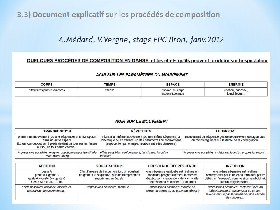 3.3) Document explicatif sur les procédés de composition A.Médard, V.Vergne, stage FPC Bron, janv.2012
