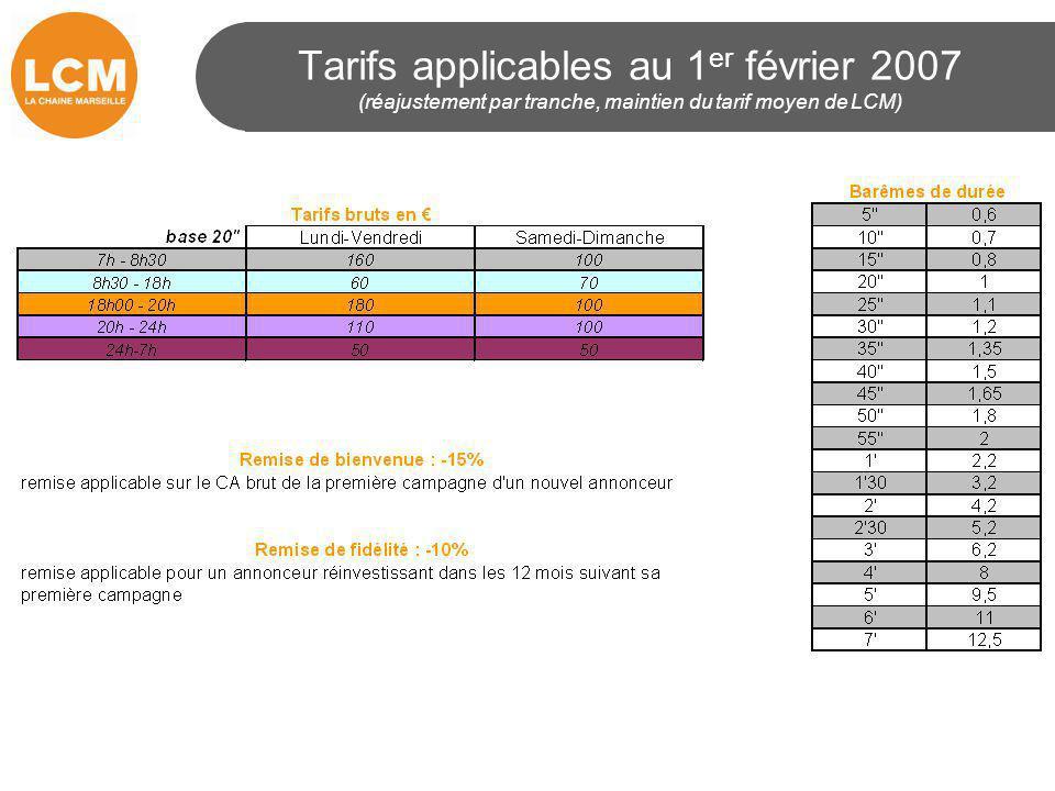 Tarifs applicables au 1 er février 2007 (réajustement par tranche, maintien du tarif moyen de LCM)