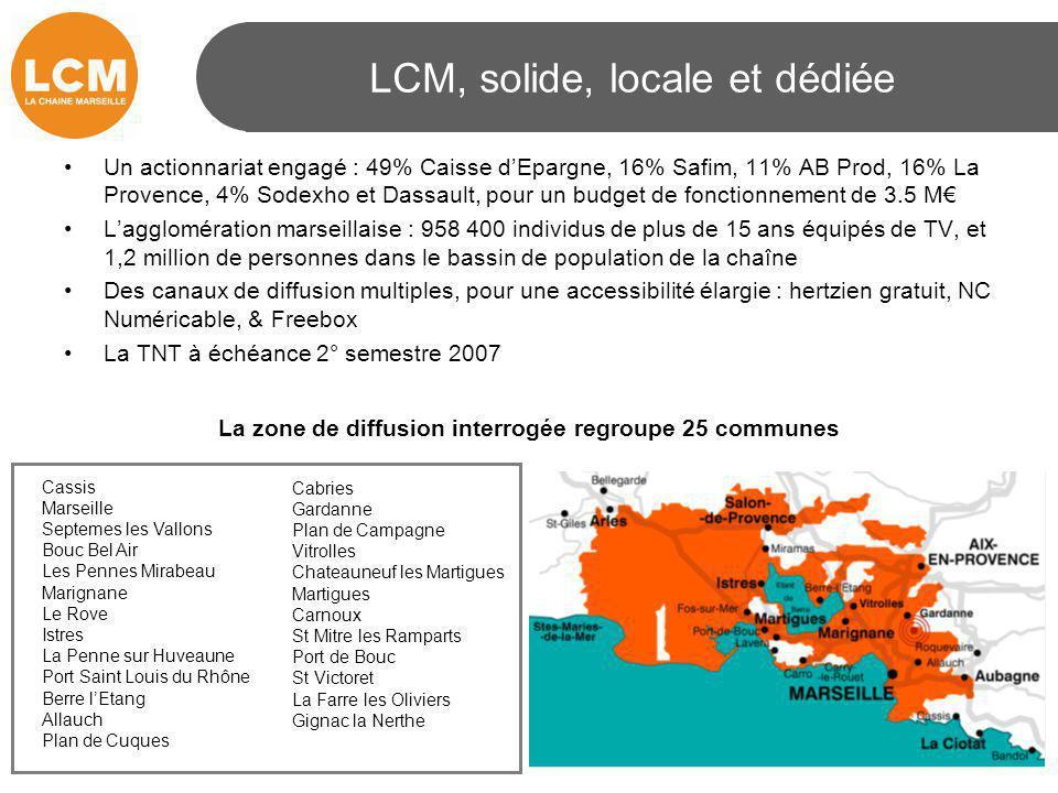 LCM, solide, locale et dédiée Un actionnariat engagé : 49% Caisse d'Epargne, 16% Safim, 11% AB Prod, 16% La Provence, 4% Sodexho et Dassault, pour un