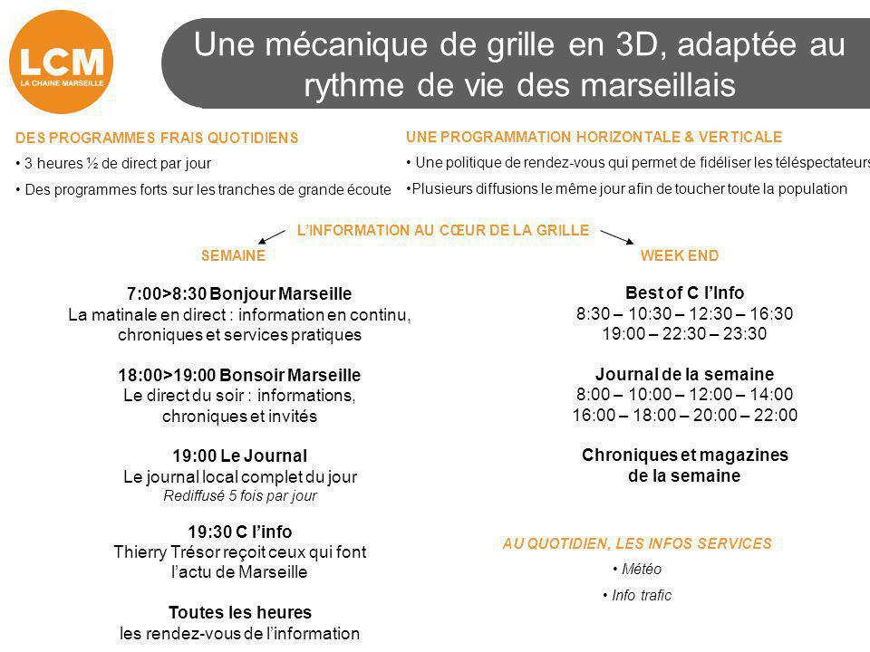 Une mécanique de grille en 3D, adaptée au rythme de vie des marseillais DES PROGRAMMES FRAIS QUOTIDIENS 3 heures ½ de direct par jour Des programmes f