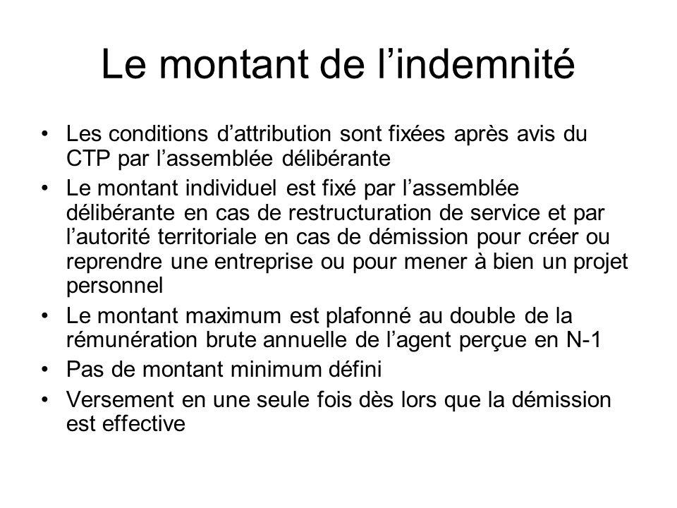 Le montant de l'indemnité Les conditions d'attribution sont fixées après avis du CTP par l'assemblée délibérante Le montant individuel est fixé par l'