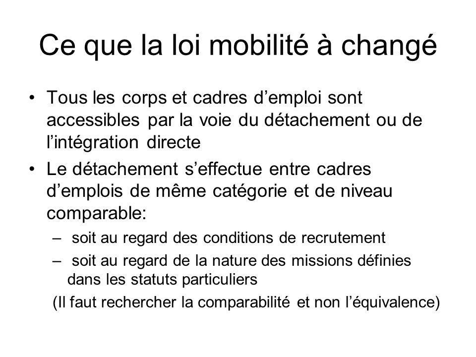 Ce que la loi mobilité à changé Tous les corps et cadres d'emploi sont accessibles par la voie du détachement ou de l'intégration directe Le détacheme