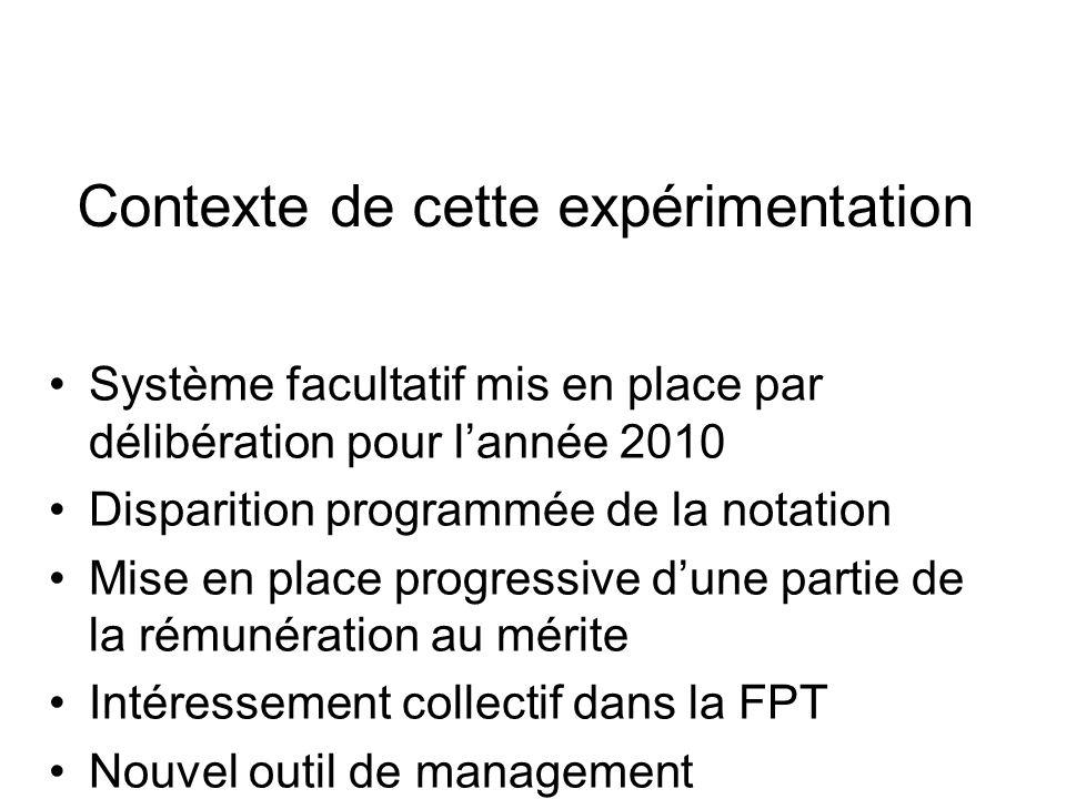 Contexte de cette expérimentation Système facultatif mis en place par délibération pour l'année 2010 Disparition programmée de la notation Mise en pla