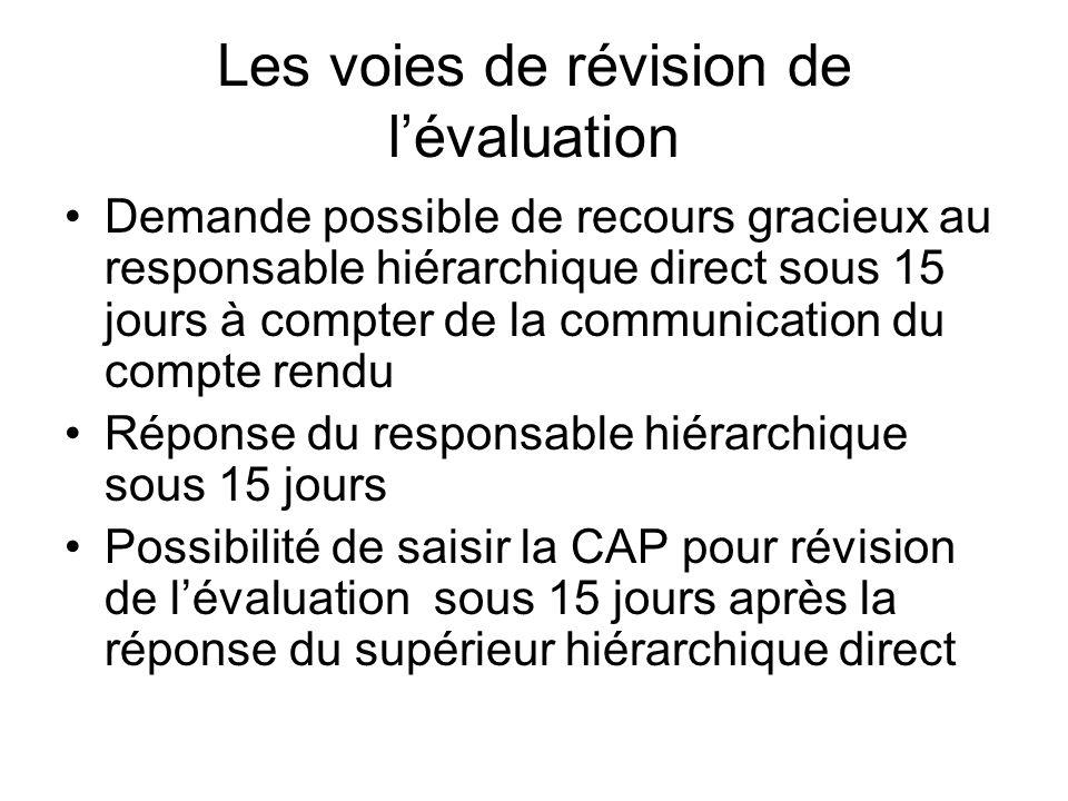 Les voies de révision de l'évaluation Demande possible de recours gracieux au responsable hiérarchique direct sous 15 jours à compter de la communicat
