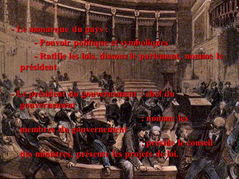 - Le monarque du pays : - Pouvoir politique et symboliques - Pouvoir politique et symboliques - Ratifie les lois, dissous le parlement, nomme le prési