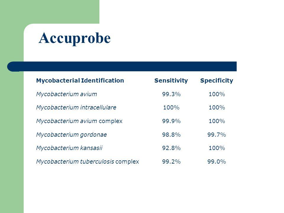 Mycobacterial IdentificationSensitivitySpecificity Mycobacterium avium99.3%100% Mycobacterium intracellulare100% Mycobacterium avium complex99.9%100%