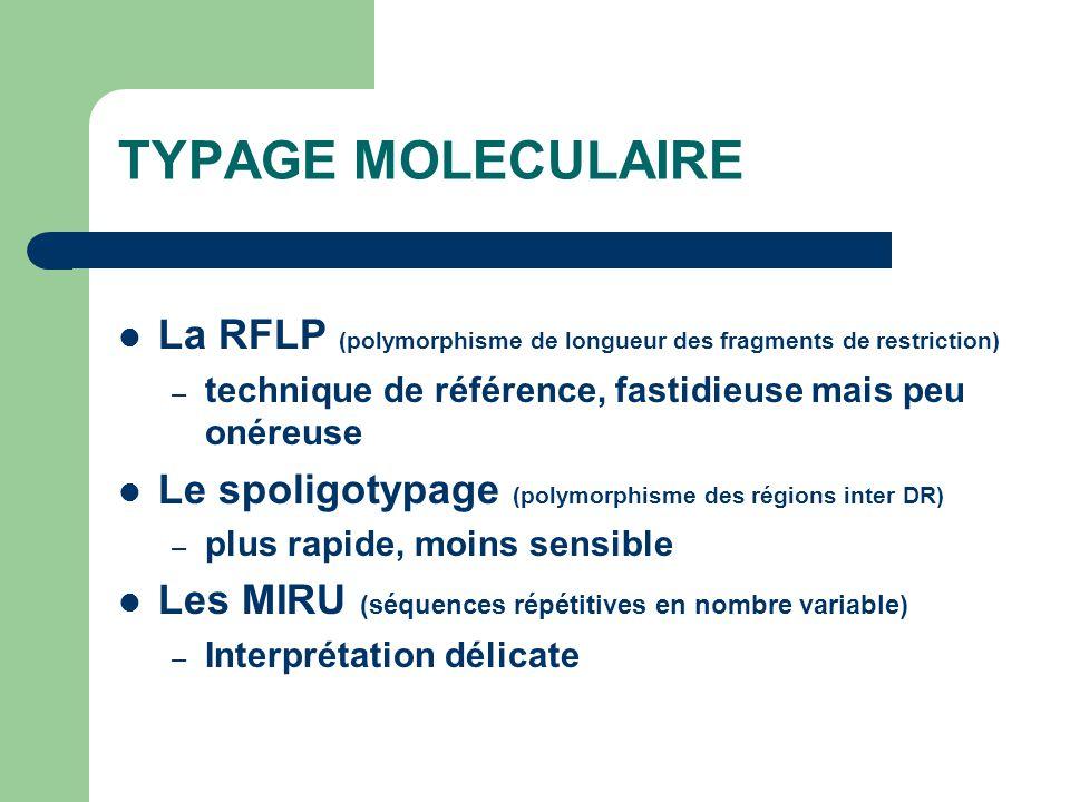 TYPAGE MOLECULAIRE La RFLP (polymorphisme de longueur des fragments de restriction) – technique de référence, fastidieuse mais peu onéreuse Le spoligo
