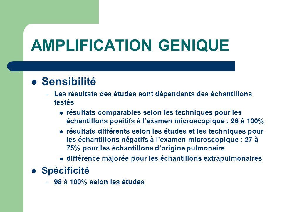 AMPLIFICATION GENIQUE Sensibilité – Les résultats des études sont dépendants des échantillons testés résultats comparables selon les techniques pour l