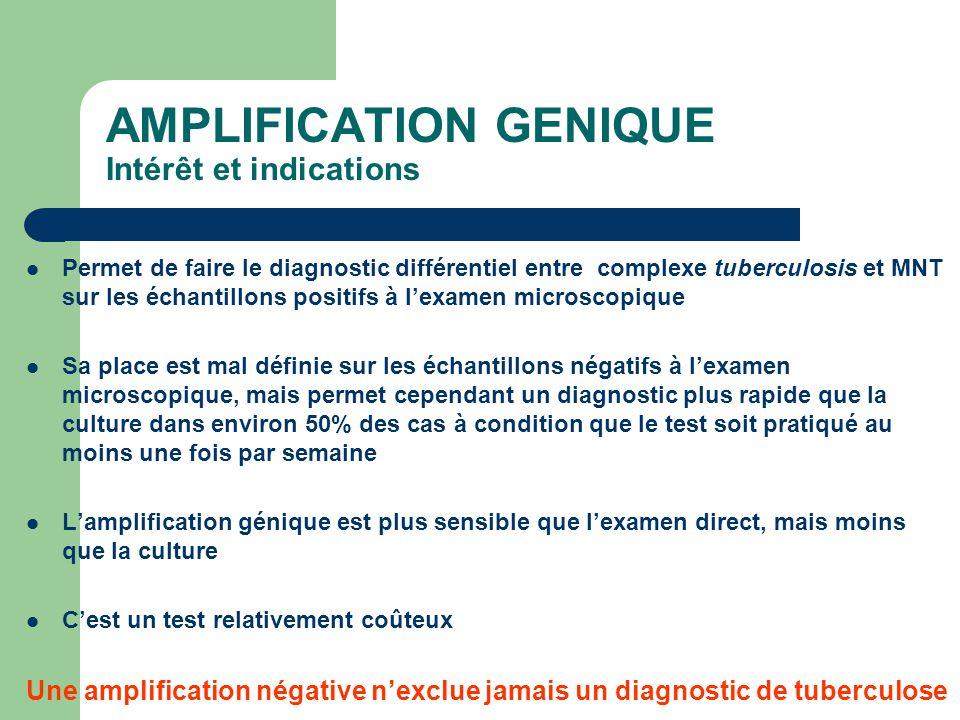 AMPLIFICATION GENIQUE Intérêt et indications Permet de faire le diagnostic différentiel entre complexe tuberculosis et MNT sur les échantillons positi