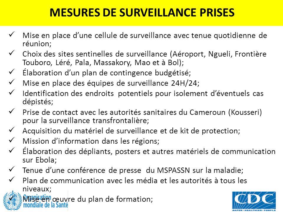 MESURES DE SURVEILLANCE PRISES Mise en place d'une cellule de surveillance avec tenue quotidienne de réunion; Choix des sites sentinelles de surveilla