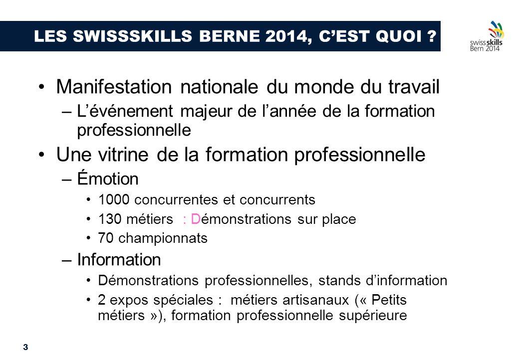 4 SWISSSKILLS BERNE 2014 Montrer les opportunités de la formation professionnelle duale –Transmission des savoirs et des expériences professionnelles en direct Vitrine de la fierté professionnelle –des concurrents, des concurrentes, des entreprises fières