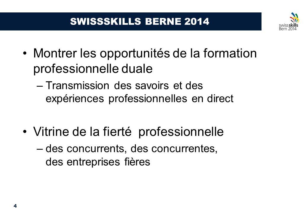 4 SWISSSKILLS BERNE 2014 Montrer les opportunités de la formation professionnelle duale –Transmission des savoirs et des expériences professionnelles