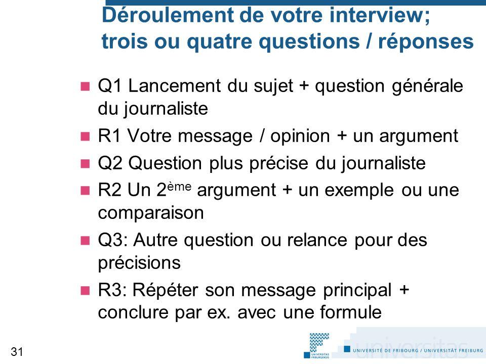 Déroulement de votre interview; trois ou quatre questions / réponses Q1 Lancement du sujet + question générale du journaliste R1 Votre message / opini