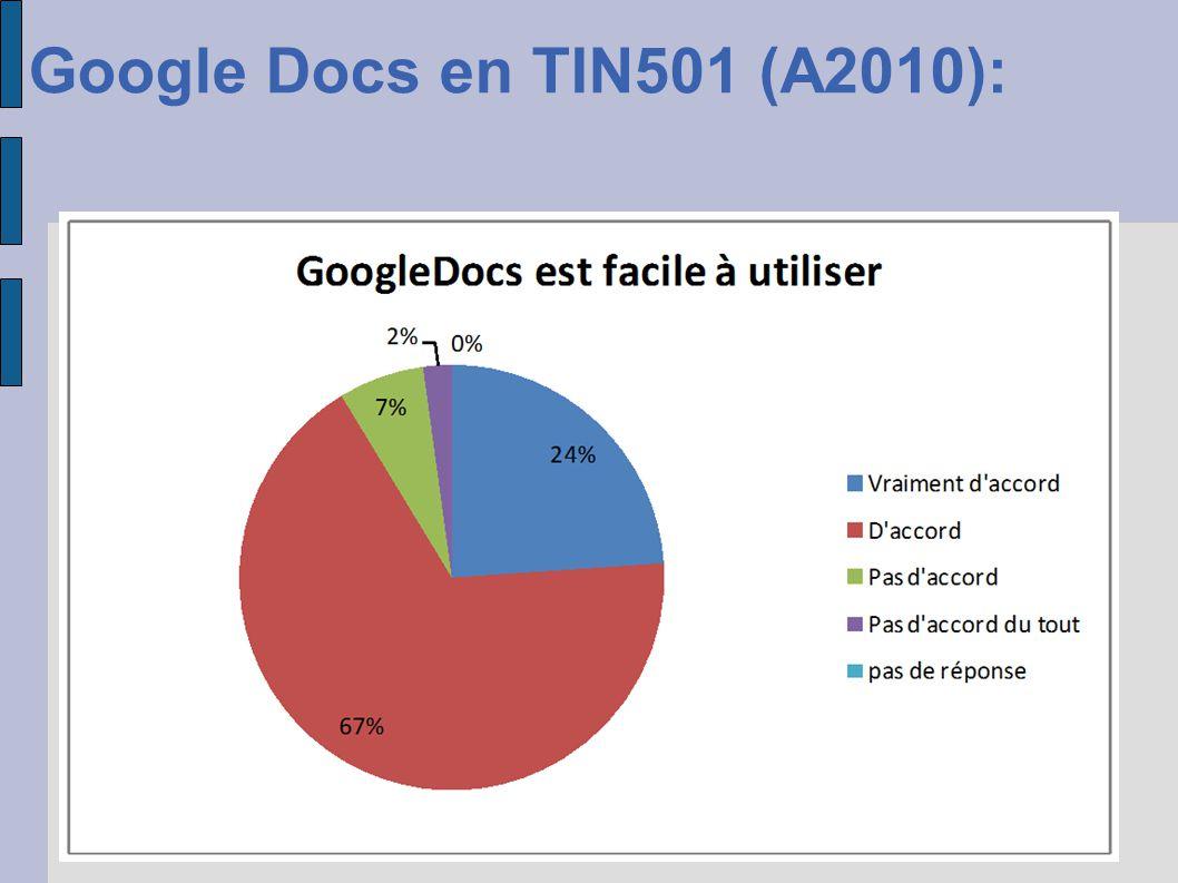 Google Docs en TIN501 (A2010):