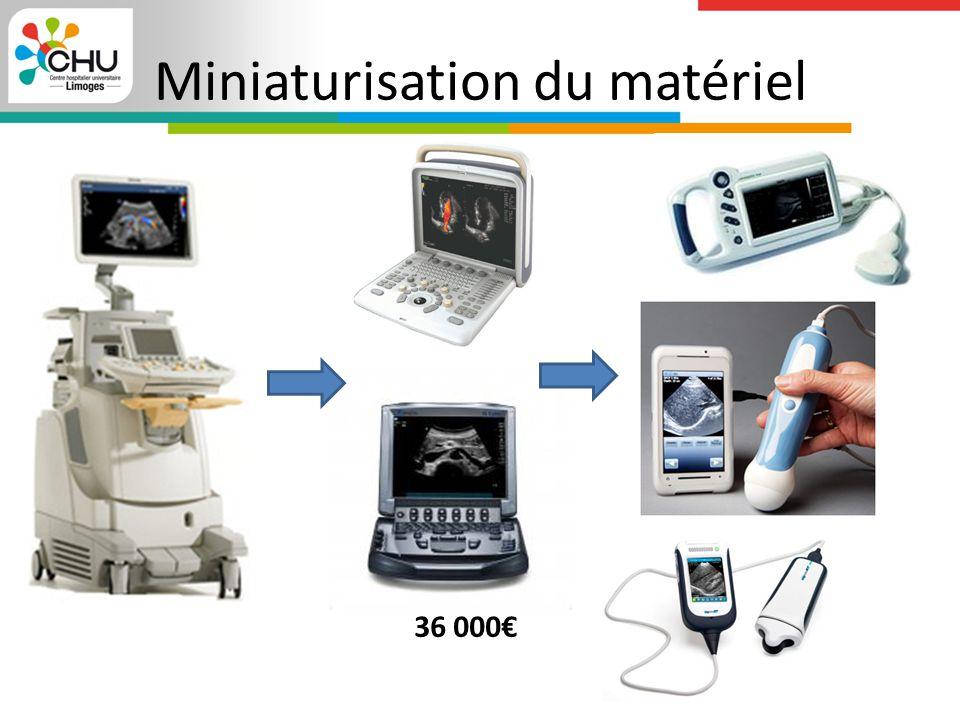 Miniaturisation du matériel 36 000€
