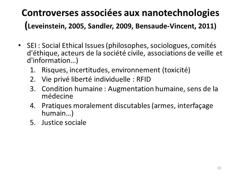 Controverses associées aux nanotechnologies ( Leveinstein, 2005, Sandler, 2009, Bensaude-Vincent, 2011) SEI : Social Ethical Issues (philosophes, soci