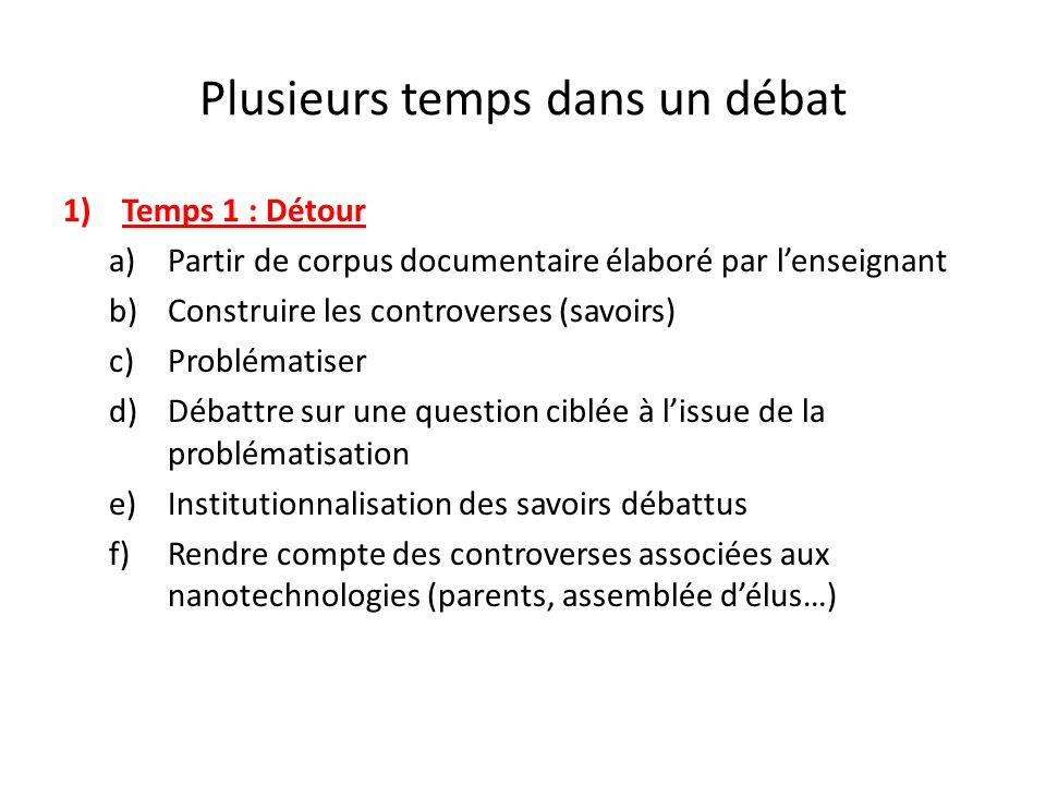 Plusieurs temps dans un débat 1)Temps 1 : Détour a)Partir de corpus documentaire élaboré par l'enseignant b)Construire les controverses (savoirs) c)Pr
