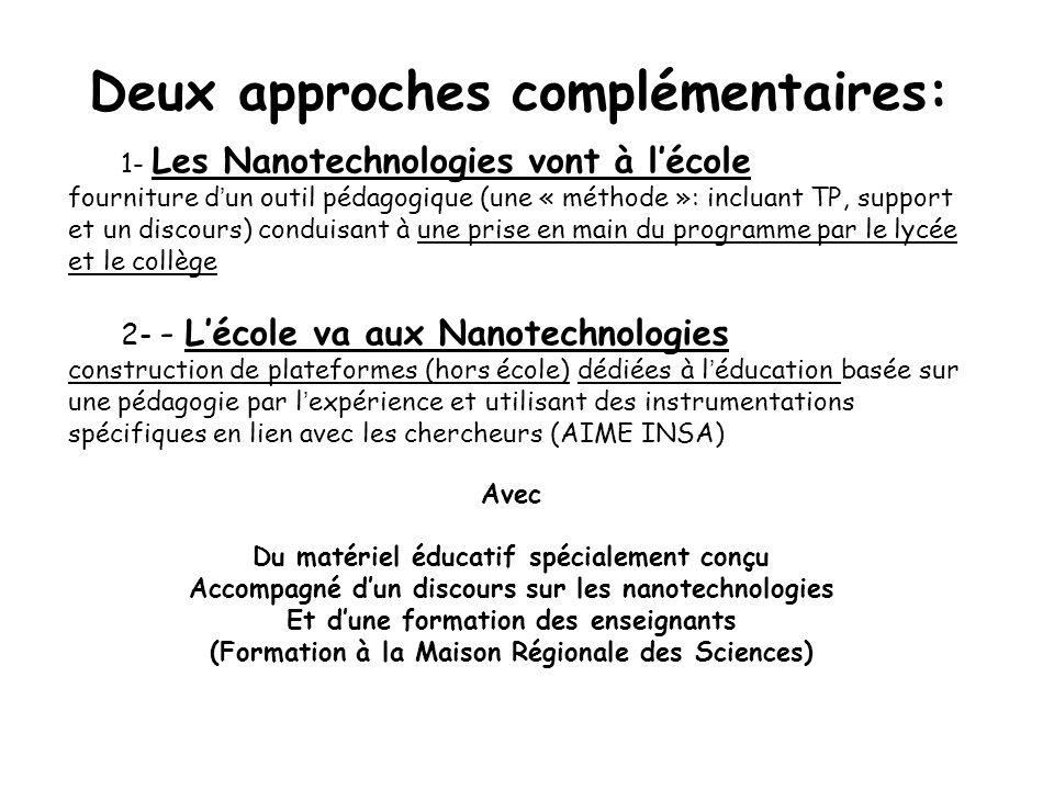 1- Les Nanotechnologies vont à l'école fourniture d ' un outil pédagogique (une « méthode »: incluant TP, support et un discours) conduisant à une prise en main du programme par le lycée et le collège 2- - L'école va aux Nanotechnologies construction de plateformes (hors école) dédiées à l ' éducation basée sur une pédagogie par l ' expérience et utilisant des instrumentations spécifiques en lien avec les chercheurs (AIME INSA) Deux approches complémentaires: Avec Du matériel éducatif spécialement conçu Accompagné d'un discours sur les nanotechnologies Et d'une formation des enseignants (Formation à la Maison Régionale des Sciences)