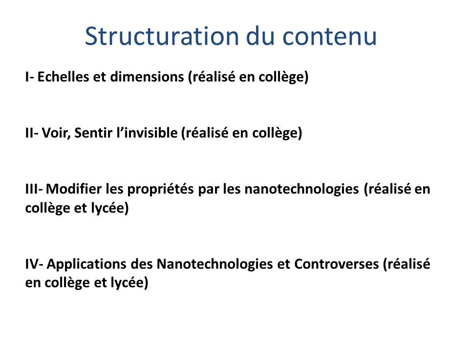 Structuration du contenu I- Echelles et dimensions (réalisé en collège) II- Voir, Sentir l'invisible (réalisé en collège) III- Modifier les propriétés