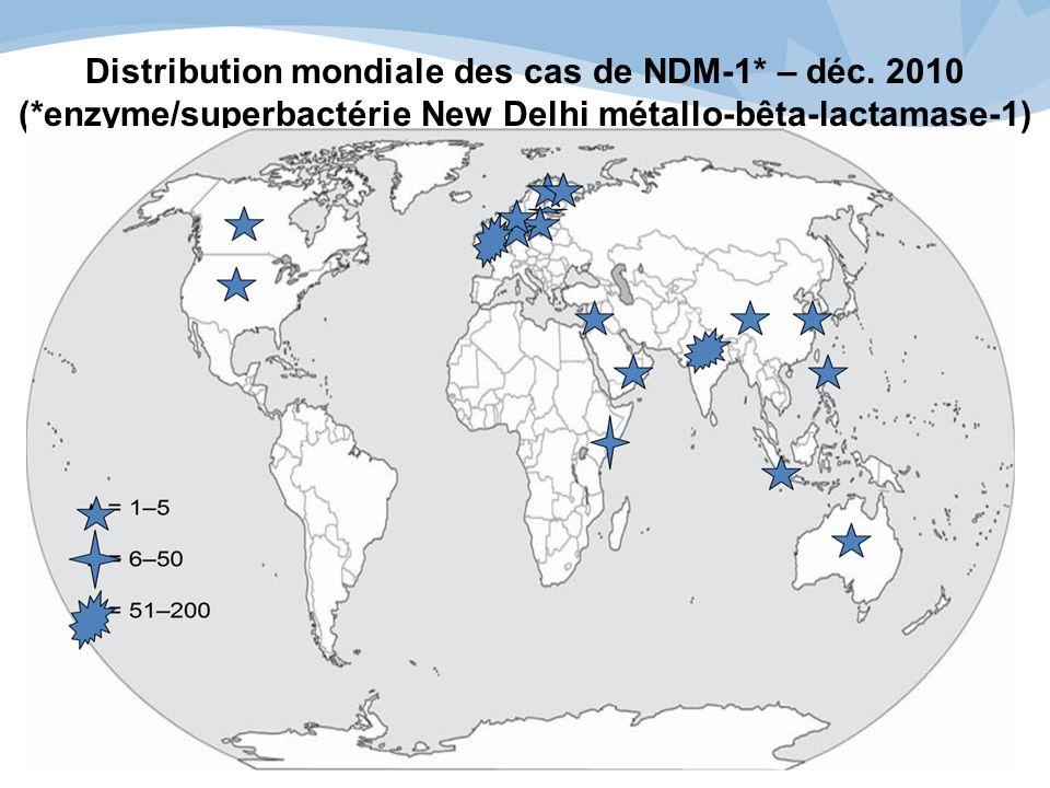 Distribution mondiale des cas de NDM-1* – déc.