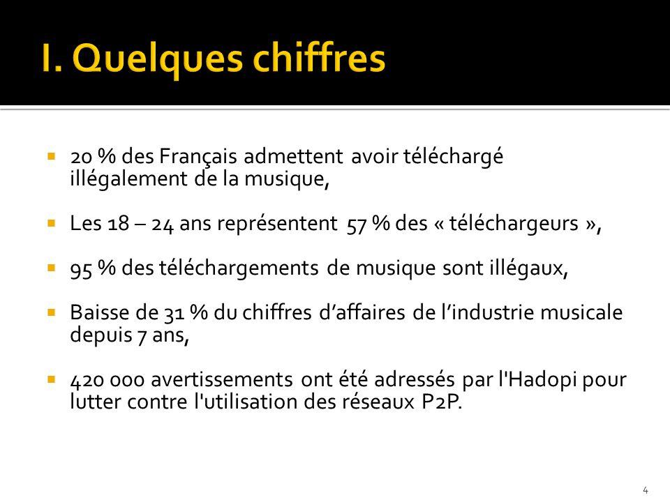  20 % des Français admettent avoir téléchargé illégalement de la musique,  Les 18 – 24 ans représentent 57 % des « téléchargeurs »,  95 % des téléchargements de musique sont illégaux,  Baisse de 31 % du chiffres d'affaires de l'industrie musicale depuis 7 ans,  420 000 avertissements ont été adressés par l Hadopi pour lutter contre l utilisation des réseaux P2P.