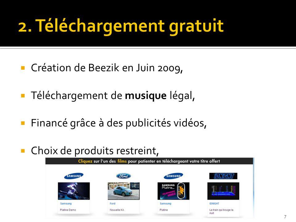  Création de Beezik en Juin 2009,  Téléchargement de musique légal,  Financé grâce à des publicités vidéos,  Choix de produits restreint, 7