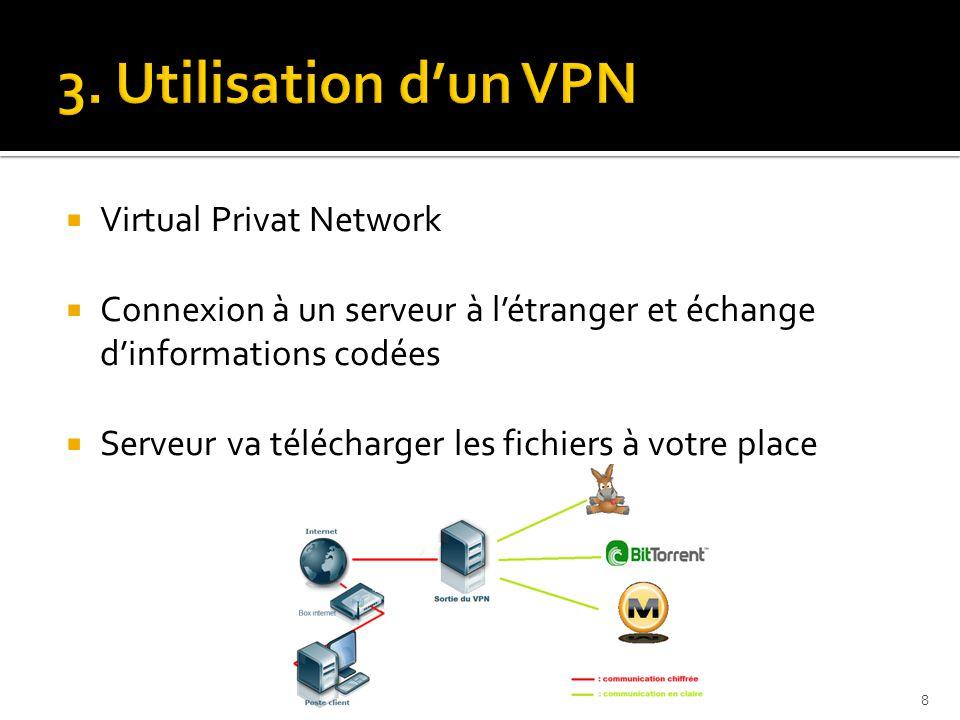  Virtual Privat Network  Connexion à un serveur à l'étranger et échange d'informations codées  Serveur va télécharger les fichiers à votre place 8