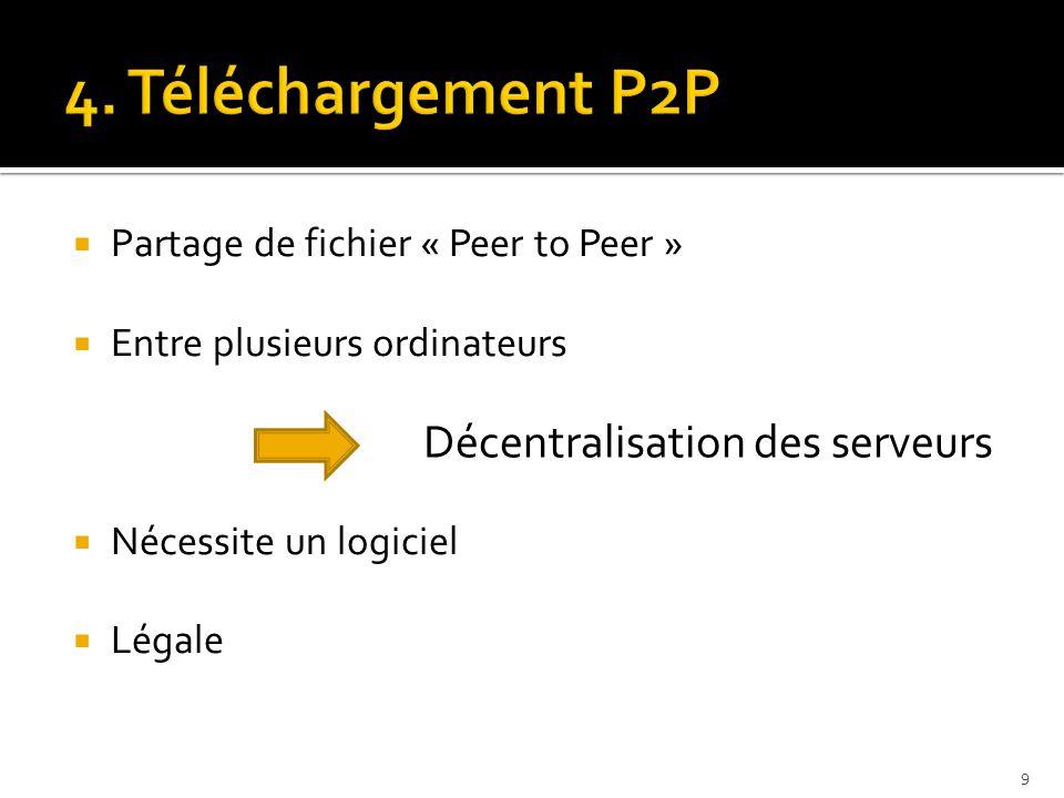  Partage de fichier « Peer to Peer »  Entre plusieurs ordinateurs  Nécessite un logiciel  Légale Décentralisation des serveurs 9